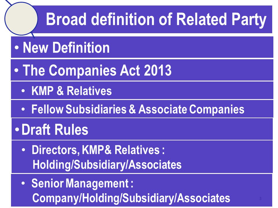 3 Broad definition of Related Party New Definition The Companies Act 2013 KMP & Relatives Fellow Subsidiaries & Associate Companies Draft Rules Directors, KMP& Relatives : Holding/Subsidiary/Associates Senior Management : Company/Holding/Subsidiary/Associates