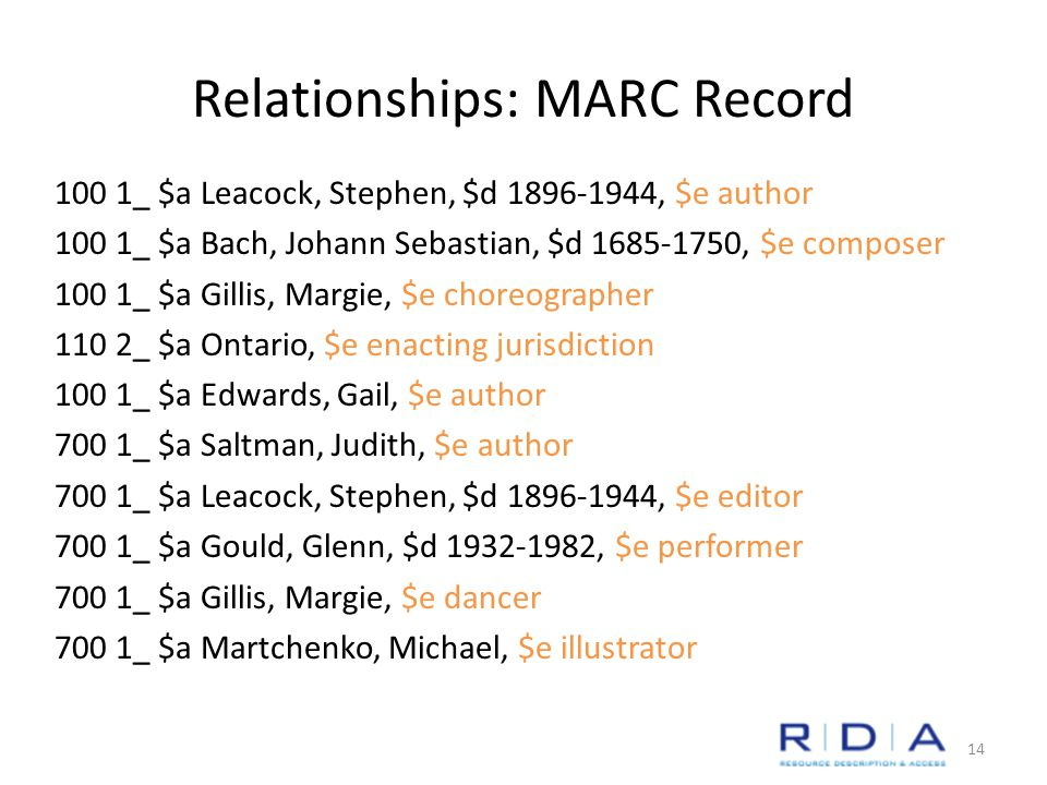 Relationships: MARC Record 100 1_ $a Leacock, Stephen, $d 1896-1944, $e author 100 1_ $a Bach, Johann Sebastian, $d 1685-1750, $e composer 100 1_ $a Gillis, Margie, $e choreographer 110 2_ $a Ontario, $e enacting jurisdiction 100 1_ $a Edwards, Gail, $e author 700 1_ $a Saltman, Judith, $e author 700 1_ $a Leacock, Stephen, $d 1896-1944, $e editor 700 1_ $a Gould, Glenn, $d 1932-1982, $e performer 700 1_ $a Gillis, Margie, $e dancer 700 1_ $a Martchenko, Michael, $e illustrator 14