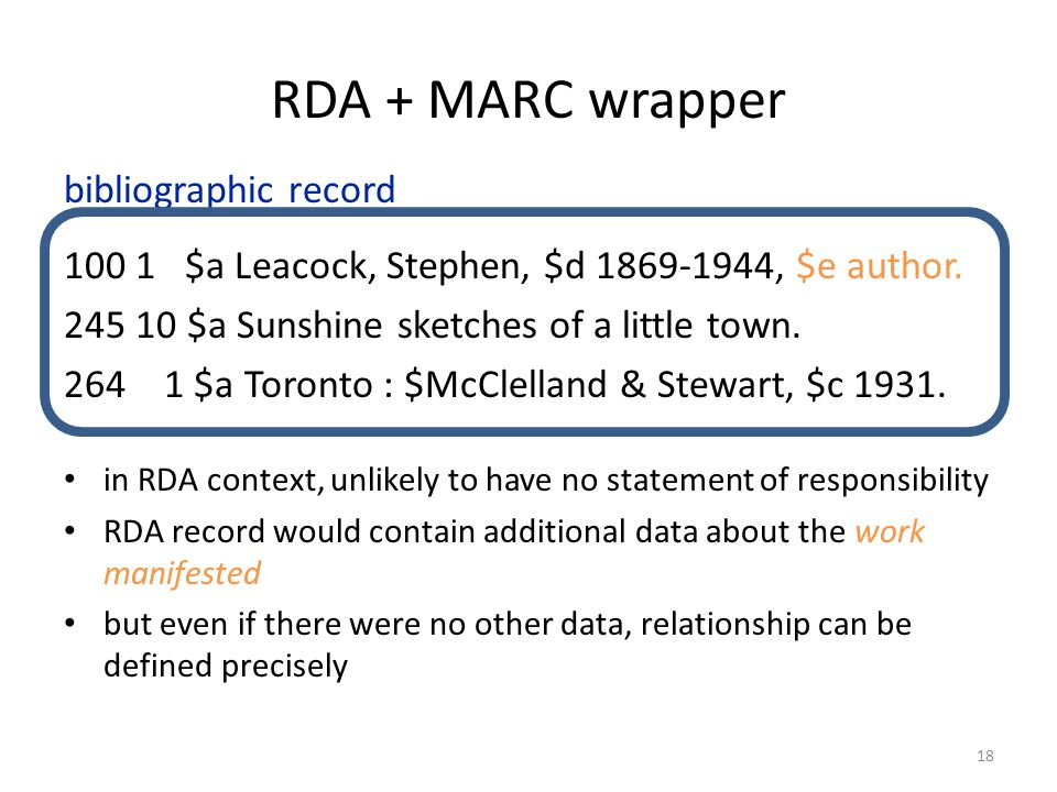 RDA + MARC wrapper bibliographic record 100 1 $a Leacock, Stephen, $d 1869-1944, $e author.