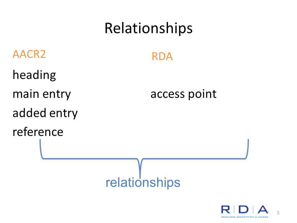 Relationships heading main entry added entry reference access point AACR2 relationships 5 RDA