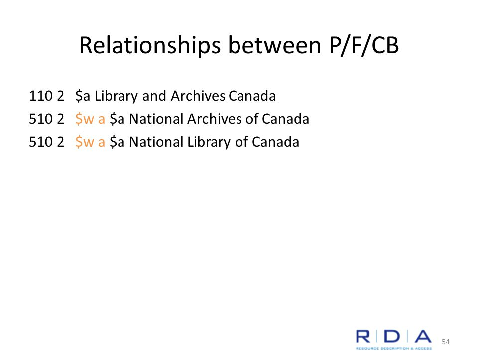 Relationships between P/F/CB 110 2 $a Library and Archives Canada 510 2 $w a $a National Archives of Canada 510 2 $w a $a National Library of Canada 54
