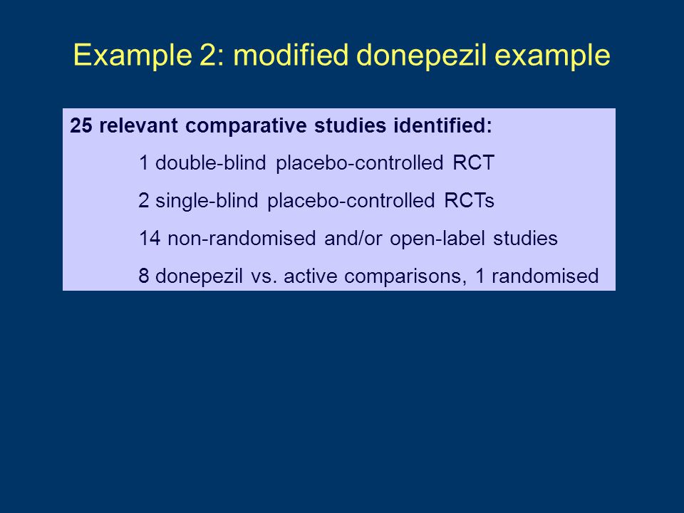 Example 2: modified donepezil example 25 relevant comparative studies identified: 1 double-blind placebo-controlled RCT 2 single-blind placebo-controlled RCTs 14 non-randomised and/or open-label studies 8 donepezil vs.