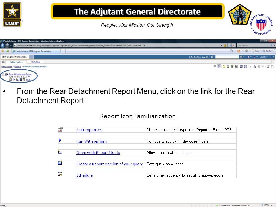 The Adjutant General Directorate People…Our Mission, Our Strength From the Rear Detachment Report Menu, click on the link for the Rear Detachment Report Report Icon Familiarization