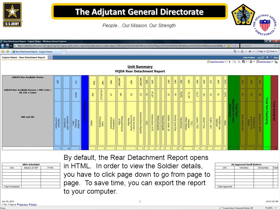 The Adjutant General Directorate People…Our Mission, Our Strength By default, the Rear Detachment Report opens in HTML.
