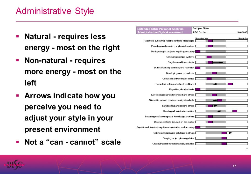 17 Administrative Style  Natural - requires less energy - most on the right  Non-natural - requires more energy - most on the left  Arrows indicate how you perceive you need to adjust your style in your present environment  Not a can - cannot scale