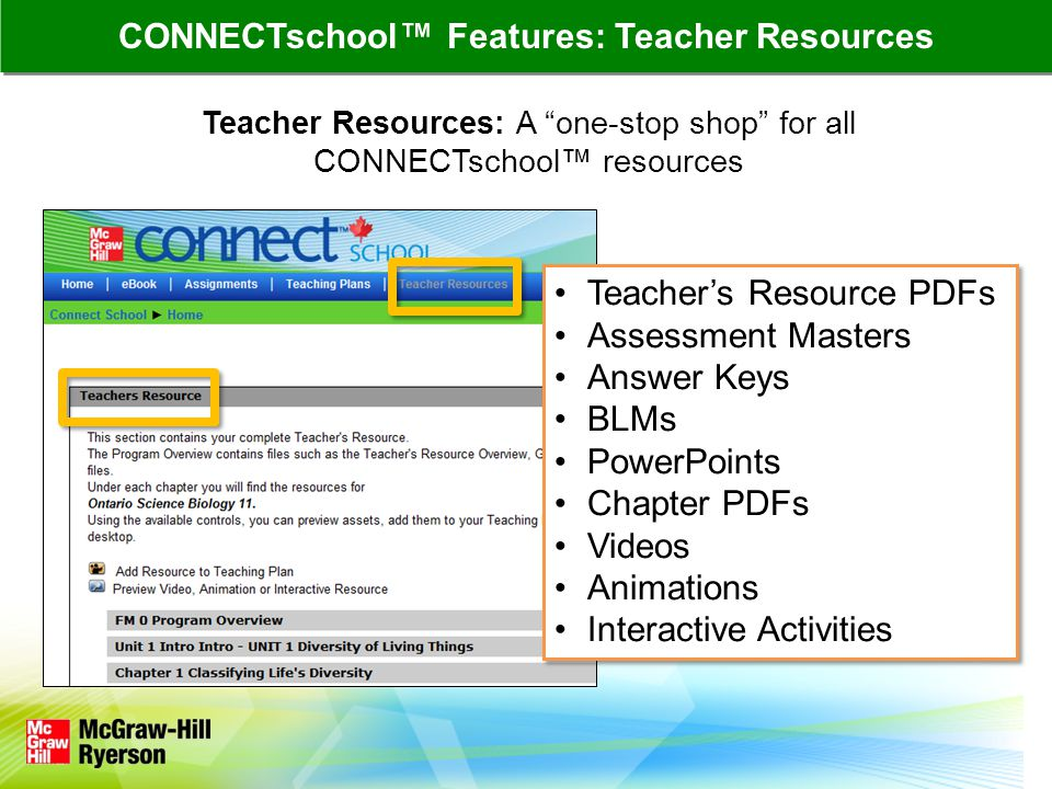 Teacher Resources: A one-stop shop for all CONNECTschool™ resources CONNECTschool™ Features: Teacher Resources Teacher's Resource PDFs Assessment Masters Answer Keys BLMs PowerPoints Chapter PDFs Videos Animations Interactive Activities Teacher's Resource PDFs Assessment Masters Answer Keys BLMs PowerPoints Chapter PDFs Videos Animations Interactive Activities