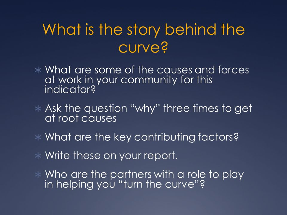 What is the story behind the curve.