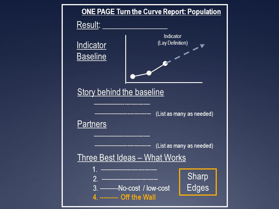 ONE PAGE Turn the Curve Report: Population Result: _______________ Indicator (Lay Definition) Indicator Baseline Story behind the baseline --------------------------- --------------------------- (List as many as needed) Partners --------------------------- --------------------------- (List as many as needed) Three Best Ideas – What Works 1.