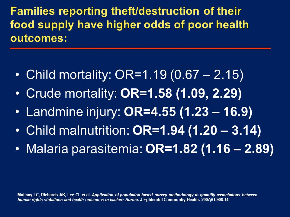 Child mortality: OR=1.19 (0.67 – 2.15) Crude mortality: OR=1.58 (1.09, 2.29) Landmine injury: OR=4.55 (1.23 – 16.9) Child malnutrition: OR=1.94 (1.20 – 3.14) Malaria parasitemia: OR=1.82 (1.16 – 2.89) Families reporting theft/destruction of their food supply have higher odds of poor health outcomes: Mullany LC, Richards AK, Lee CI, et al.