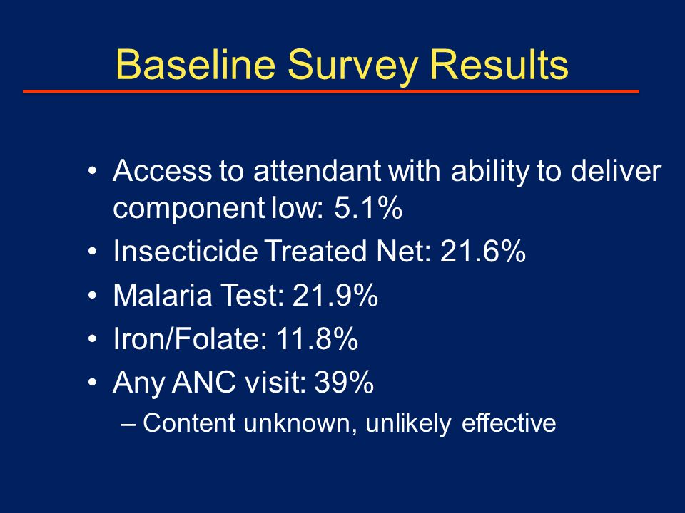 Baseline Survey Results Access to attendant with ability to deliver component low: 5.1% Insecticide Treated Net: 21.6% Malaria Test: 21.9% Iron/Folate: 11.8% Any ANC visit: 39% –Content unknown, unlikely effective