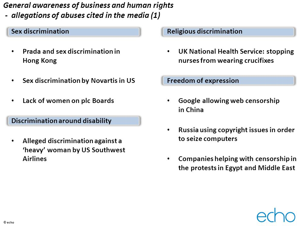 General awareness of business and human rights - allegations of abuses cited in the media (1) © echo Sex discrimination Prada and sex discrimination in Hong Kong Sex discrimination by Novartis in US Lack of women on plc Boards Discrimination around disability Alleged discrimination against a 'heavy' woman by US Southwest Airlines Religious discrimination UK National Health Service: stopping nurses from wearing crucifixes Freedom of expression Google allowing web censorship in China Russia using copyright issues in order to seize computers Companies helping with censorship in the protests in Egypt and Middle East