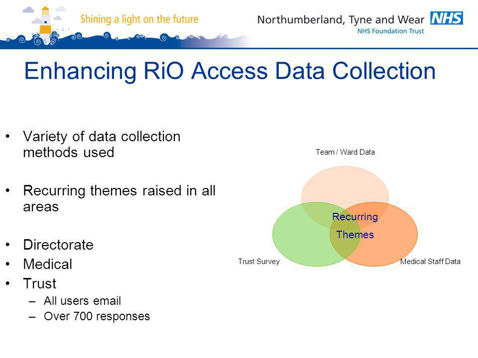 Enhancing RiO Access Data Collection Variety of data collection methods used Recurring themes raised in all areas Directorate Medical Trust –All users email –Over 700 responses Recurring Themes
