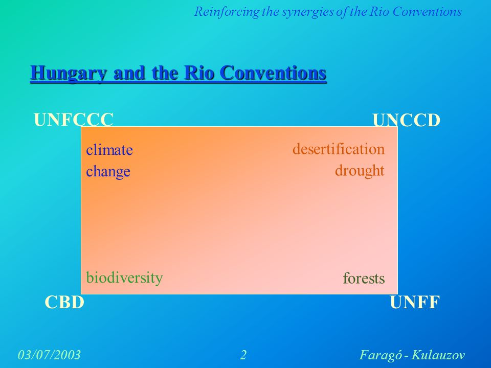 Reinforcing the synergies of the Rio Conventions 2Faragó - Kulauzov03/07/2003 Hungary and the Rio Conventions UNFCCC UNCCD CBDUNFF climate change biodiversity desertification drought forests