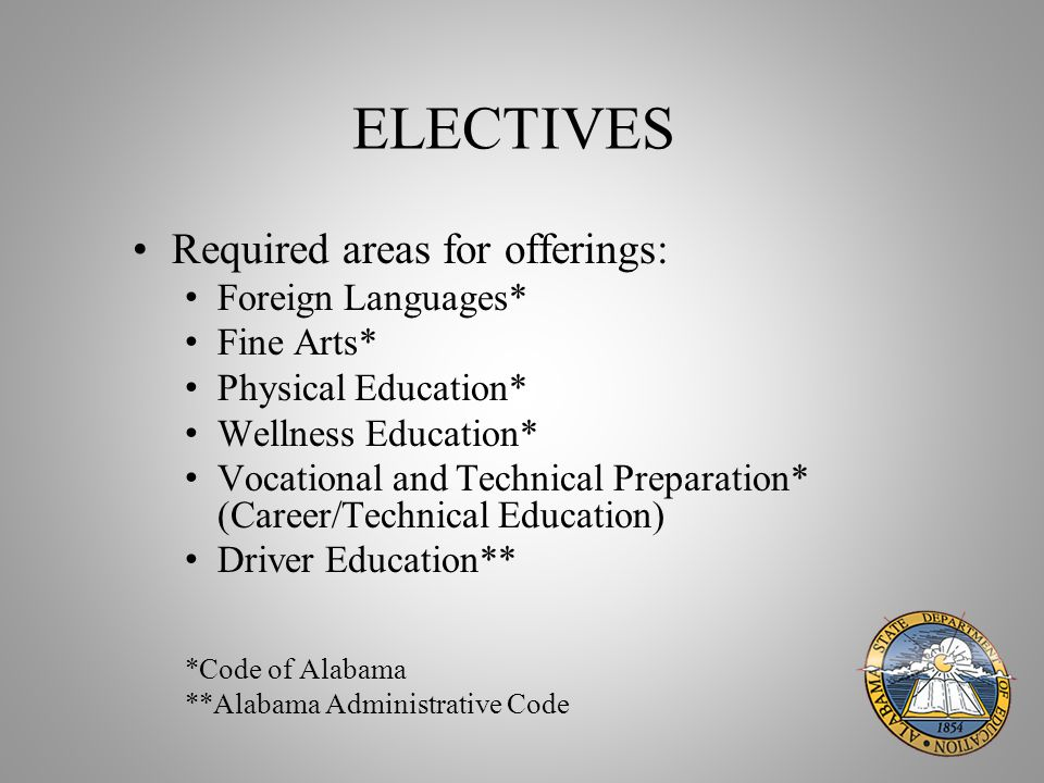 ELECTIVES Required areas for offerings: Foreign Languages* Fine Arts* Physical Education* Wellness Education* Vocational and Technical Preparation* (Career/Technical Education) Driver Education** *Code of Alabama **Alabama Administrative Code