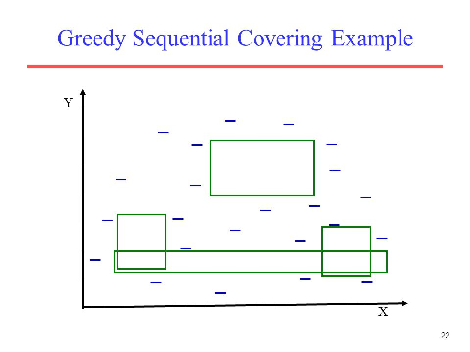 22 Greedy Sequential Covering Example X Y