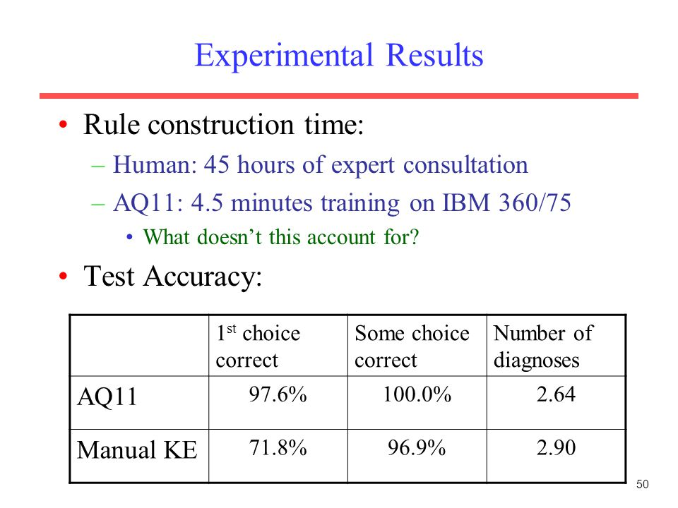50 Experimental Results Rule construction time: –Human: 45 hours of expert consultation –AQ11: 4.5 minutes training on IBM 360/75 What doesn't this account for.