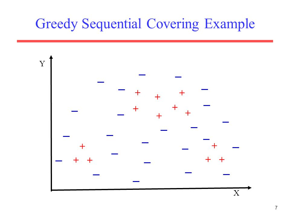 7 Greedy Sequential Covering Example X Y + + + + + + + + + + + + +