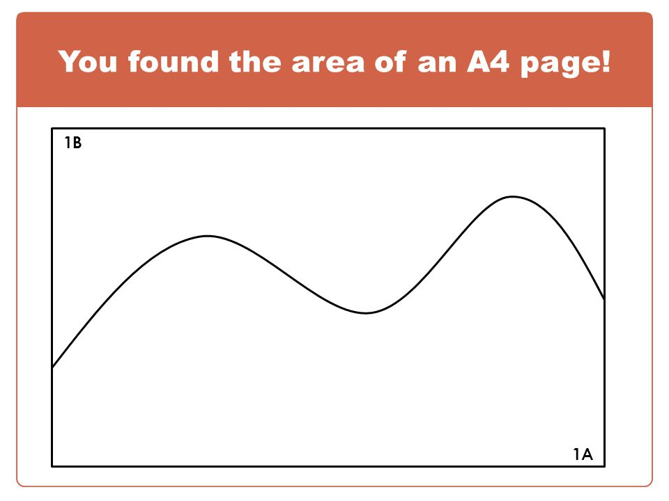 You found the area of an A4 page! 1A 1B