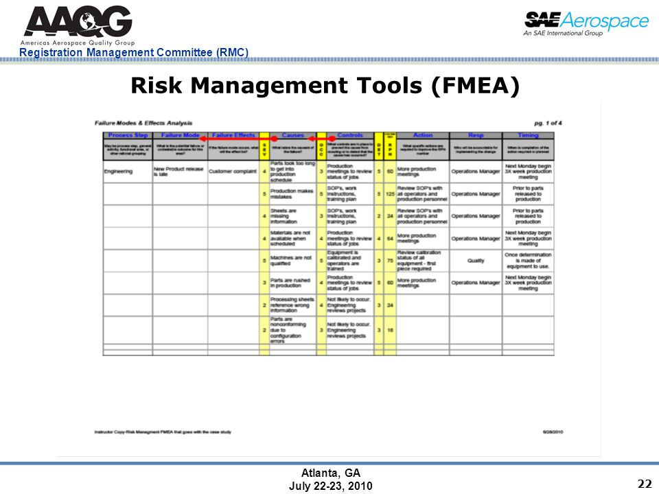Registration Management Committee (RMC) Atlanta, GA July 22-23, 2010 22 Risk Management Tools (FMEA)