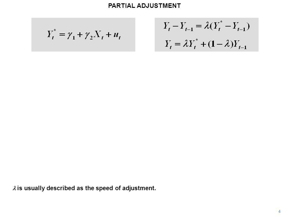 PARTIAL ADJUSTMENT 4 is usually described as the speed of adjustment.
