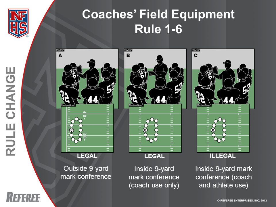 RULE CHANGE Coaches' Field Equipment Rule 1-6 LEGALILLEGAL LEGAL Outside 9-yard mark conference Inside 9-yard mark conference (coach and athlete use) Inside 9-yard mark conference (coach use only)