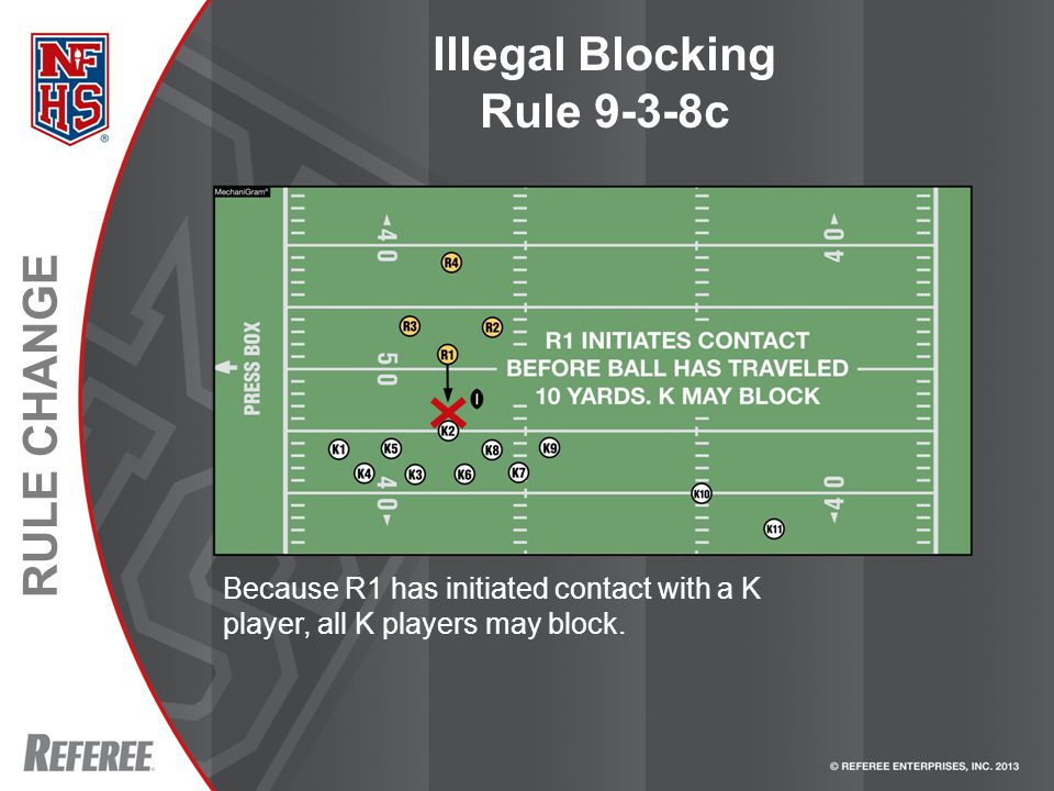 RULE CHANGE Illegal Blocking Rule 9-3-8c Because R1 has initiated contact with a K player, all K players may block.
