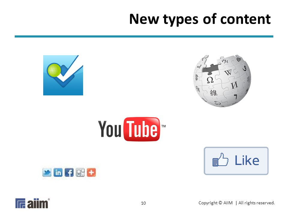 Copyright © AIIM | All rights reserved. 10 New types of content