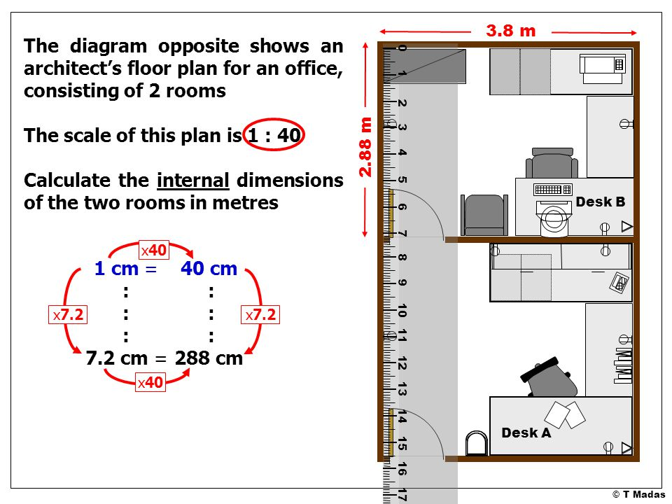 © T Madas The diagram opposite shows an architect's floor plan for an office, consisting of 2 rooms The scale of this plan is 1 : 40 Calculate the internal dimensions of the two rooms in metres 0 1 2 3 4 5 6 7 8 9 10 11 12 13 14 15 16 17 18 19 20 21 22 23 3.8 m 1 cm = :::::: 7.2 cm = 40 cm :::::: 288 cm x7.2 2.88 m x40