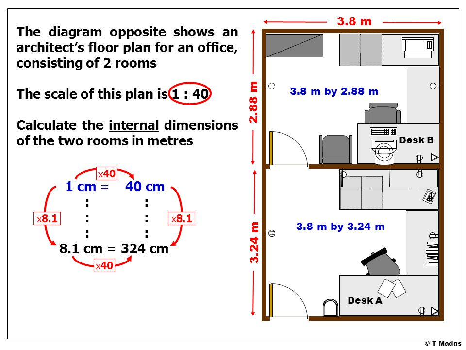 © T Madas The diagram opposite shows an architect's floor plan for an office, consisting of 2 rooms The scale of this plan is 1 : 40 Calculate the internal dimensions of the two rooms in metres 3.8 m 1 cm = : : : 8.1 cm = 40 cm : : : 324 cm x8.1 2.88 m 3.24 m x40 3.8 m by 2.88 m 3.8 m by 3.24 m