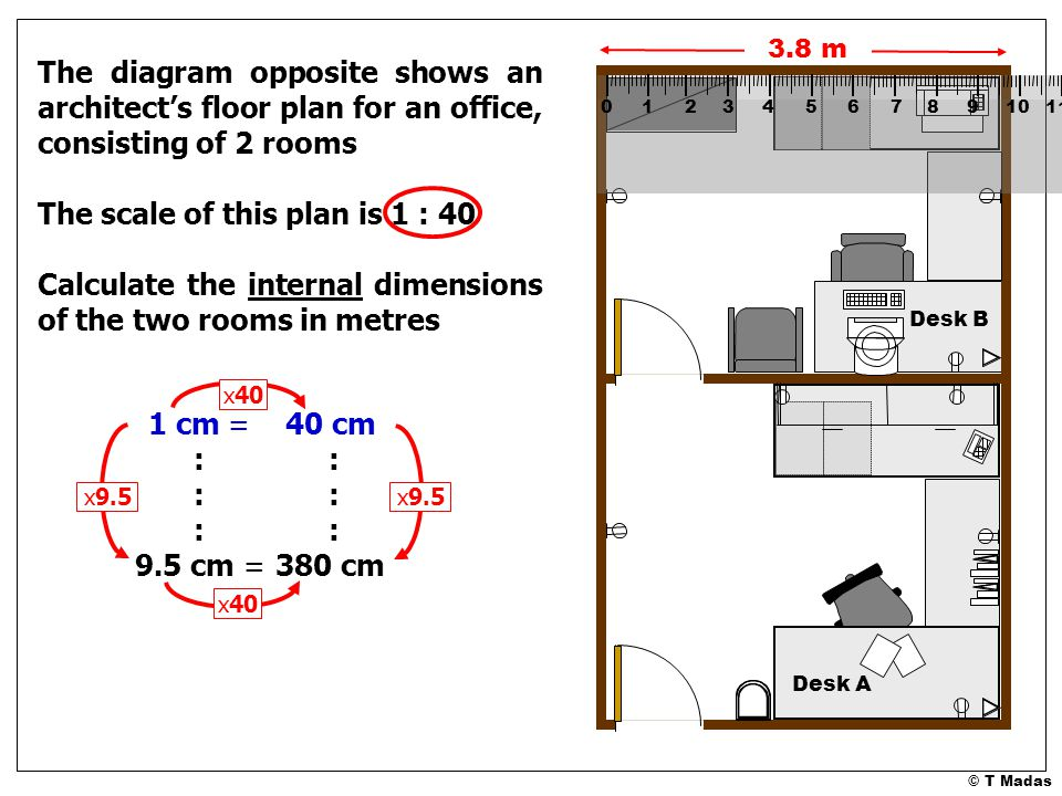 The diagram opposite shows an architect's floor plan for an office, consisting of 2 rooms The scale of this plan is 1 : 40 Calculate the internal dimensions of the two rooms in metres 0 1 2 3 4 5 6 7 8 9 10 11 12 13 14 15 16 17 18 19 20 21 22 23 1 cm = :::::: 9.5 cm = 40 cm :::::: 380 cm x9.5 3.8 m x40