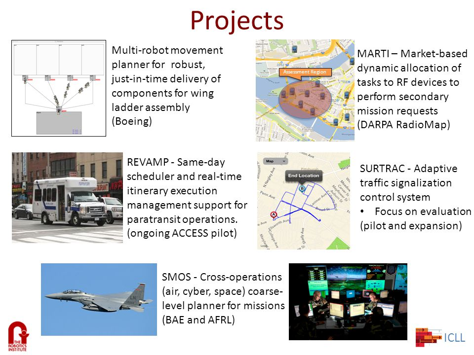 ICLL Projects SMOS - Cross-operations (air, cyber, space) coarse- level planner for missions (BAE and AFRL) REVAMP - Same-day scheduler and real-time itinerary execution management support for paratransit operations.