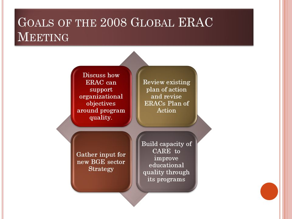 G OALS OF THE 2008 G LOBAL ERAC M EETING Discuss how ERAC can support organizational objectives around program quality.