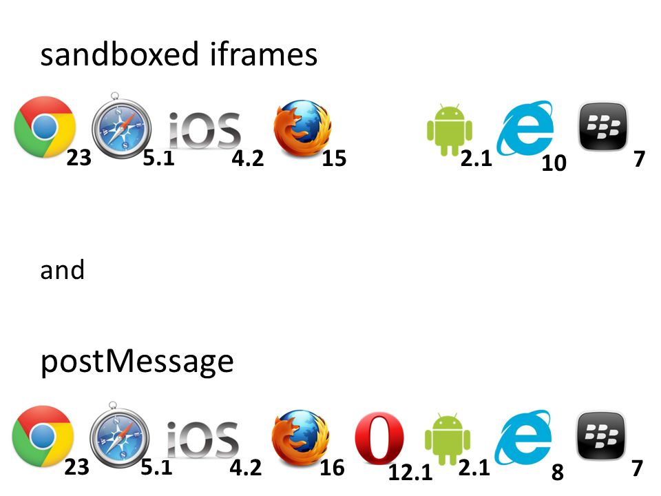 sandboxed iframes and postMessage 235.1 15 10 2.14.2 7 235.1 16 812.1 2.14.2 7