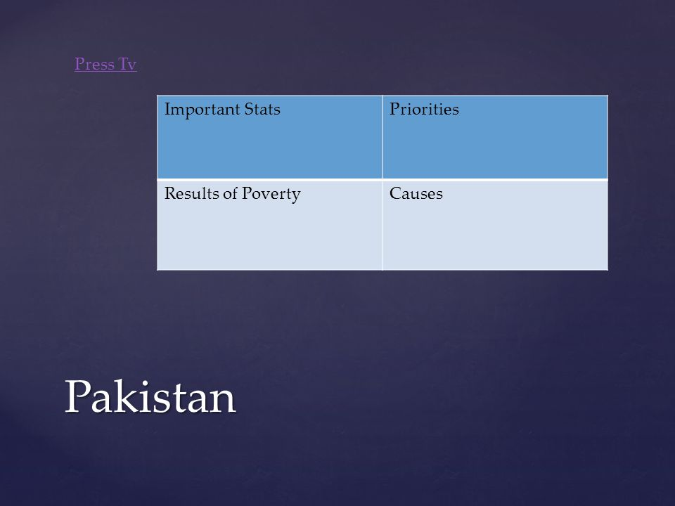Important StatsPriorities Results of PovertyCauses Pakistan Press Tv