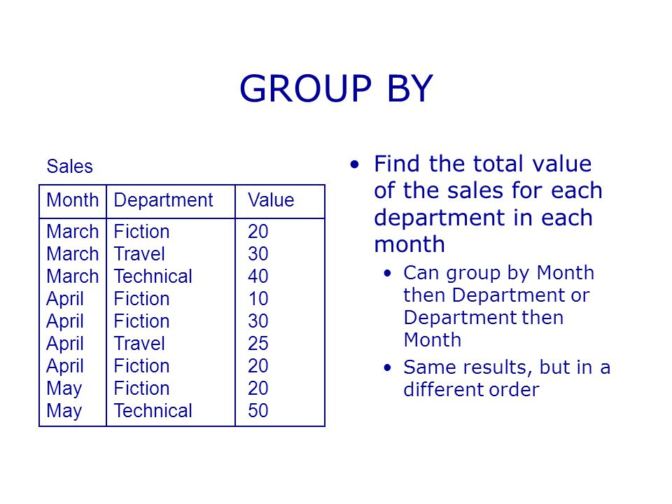 GROUP BY Find the total value of the sales for each department in each month Can group by Month then Department or Department then Month Same results, but in a different order MonthDepartmentValue MarchFiction20 MarchTravel30 MarchTechnical40 AprilFiction10 AprilFiction30 AprilTravel25 AprilFiction20 MayFiction20 MayTechnical50 Sales
