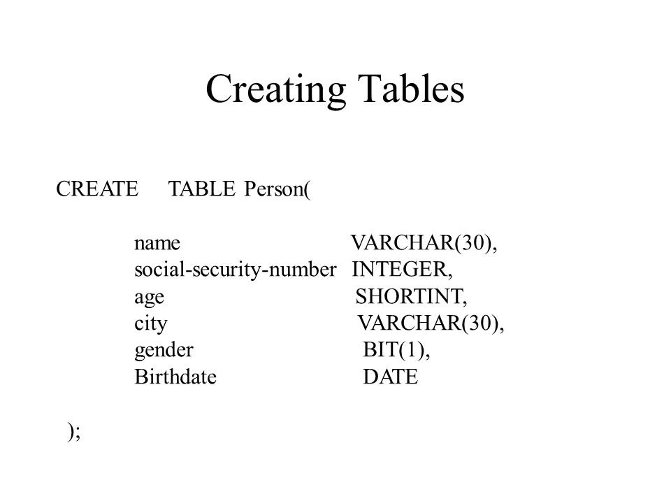 Creating Tables CREATE TABLE Person( name VARCHAR(30), social-security-number INTEGER, age SHORTINT, city VARCHAR(30), gender BIT(1), Birthdate DATE );