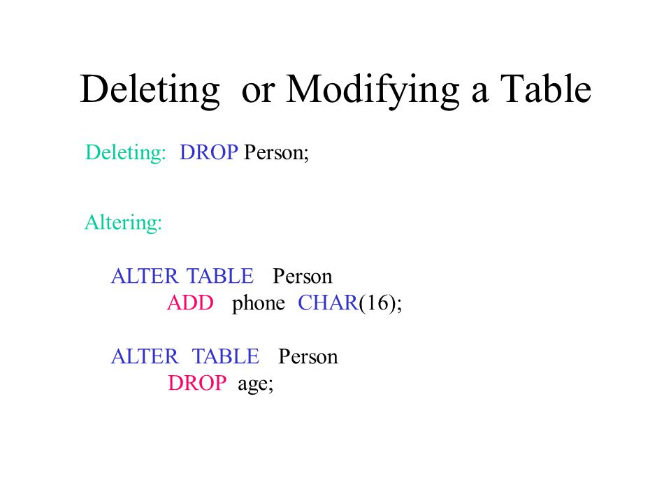 Deleting or Modifying a Table Deleting: DROP Person; Altering: ALTER TABLE Person ADD phone CHAR(16); ALTER TABLE Person DROP age;