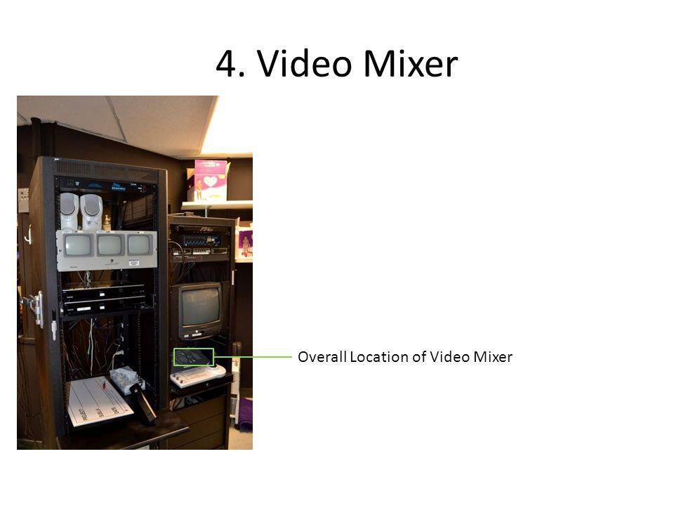 4. Video Mixer Overall Location of Video Mixer