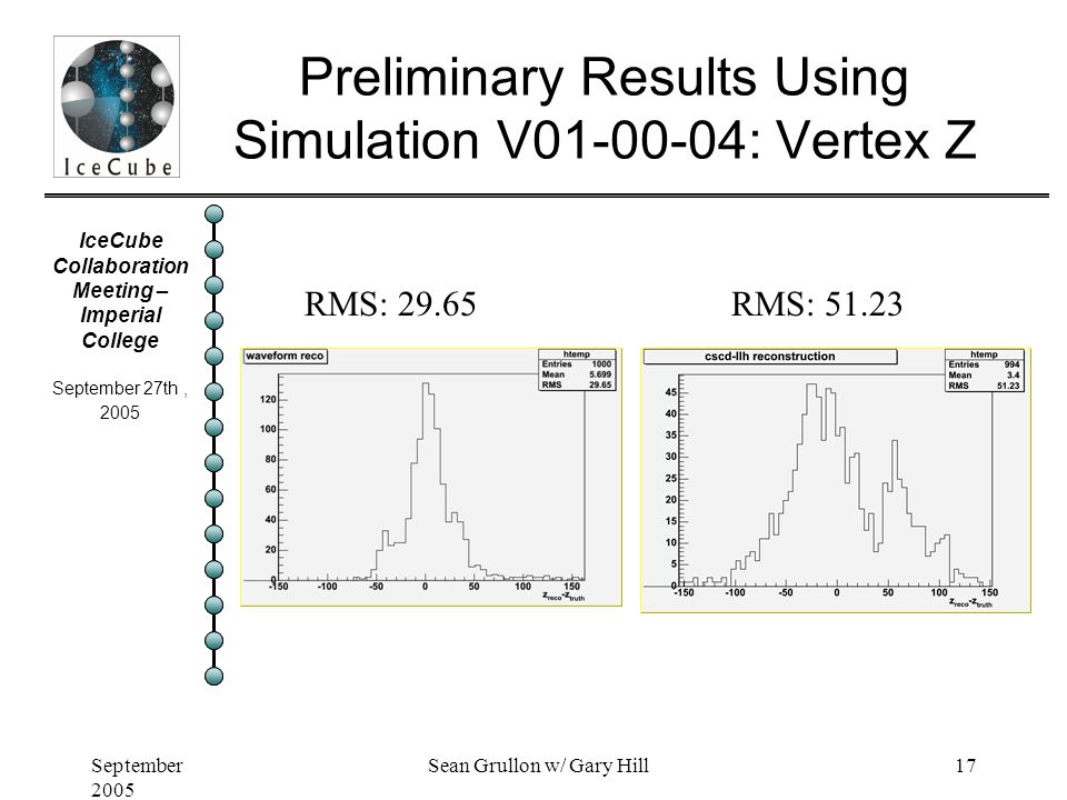 IceCube Collaboration Meeting – Imperial College September 27th, 2005 September 2005 Sean Grullon w/ Gary Hill17 Preliminary Results Using Simulation V01-00-04: Vertex Z RMS: 29.65RMS: 51.23