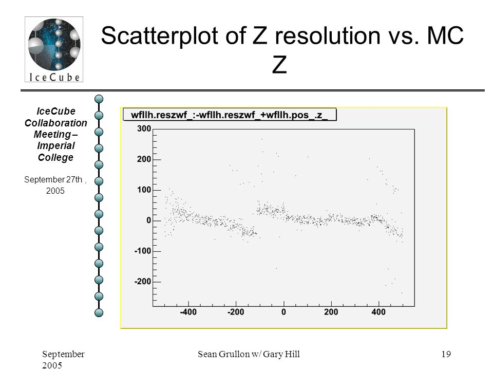 IceCube Collaboration Meeting – Imperial College September 27th, 2005 September 2005 Sean Grullon w/ Gary Hill19 Scatterplot of Z resolution vs.