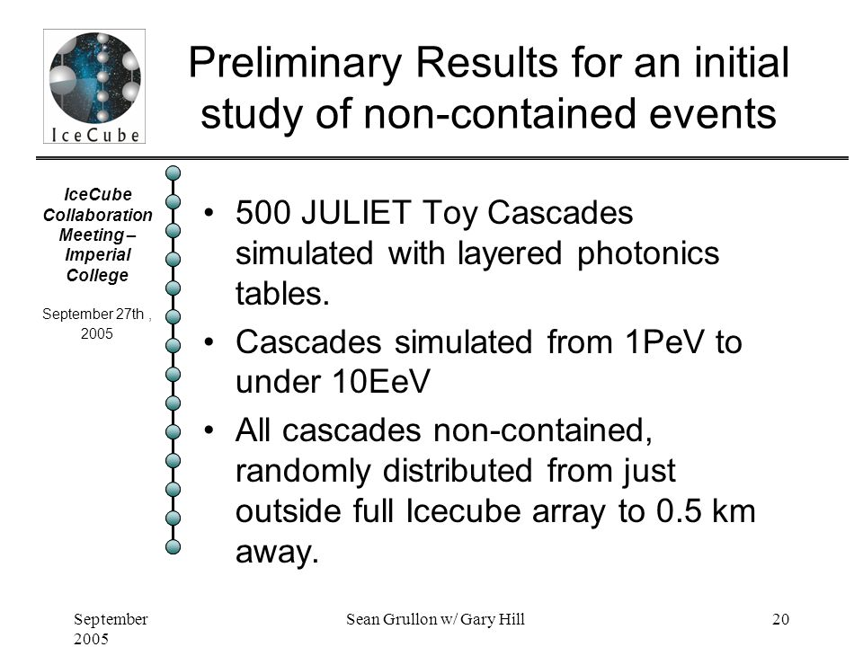 IceCube Collaboration Meeting – Imperial College September 27th, 2005 September 2005 Sean Grullon w/ Gary Hill20 Preliminary Results for an initial study of non-contained events 500 JULIET Toy Cascades simulated with layered photonics tables.