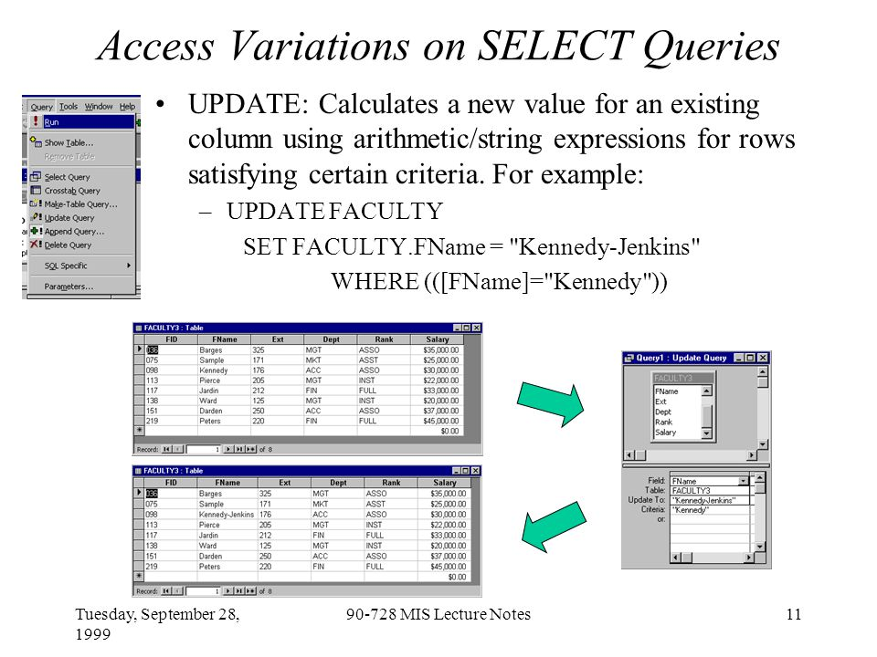 Tuesday, September 28, 1999 90-728 MIS Lecture Notes11 Access Variations on SELECT Queries UPDATE: Calculates a new value for an existing column using arithmetic/string expressions for rows satisfying certain criteria.