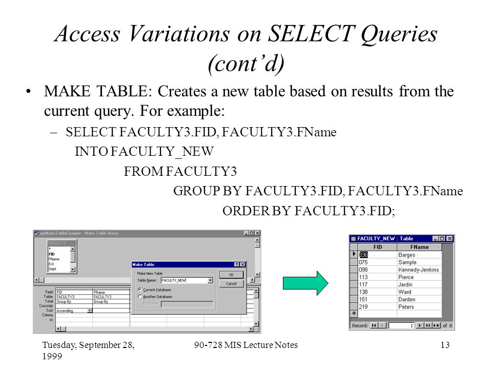 Tuesday, September 28, 1999 90-728 MIS Lecture Notes13 Access Variations on SELECT Queries (cont'd) MAKE TABLE: Creates a new table based on results from the current query.