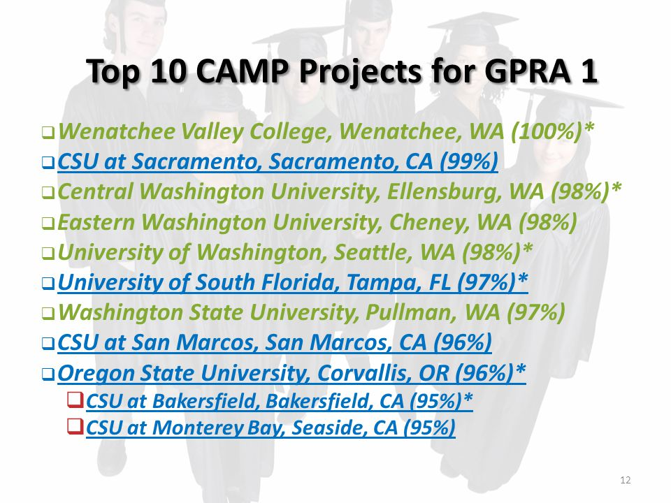Top 10 CAMP Projects for GPRA 1  Highest performing CAMP grantees for 1 st Yr.