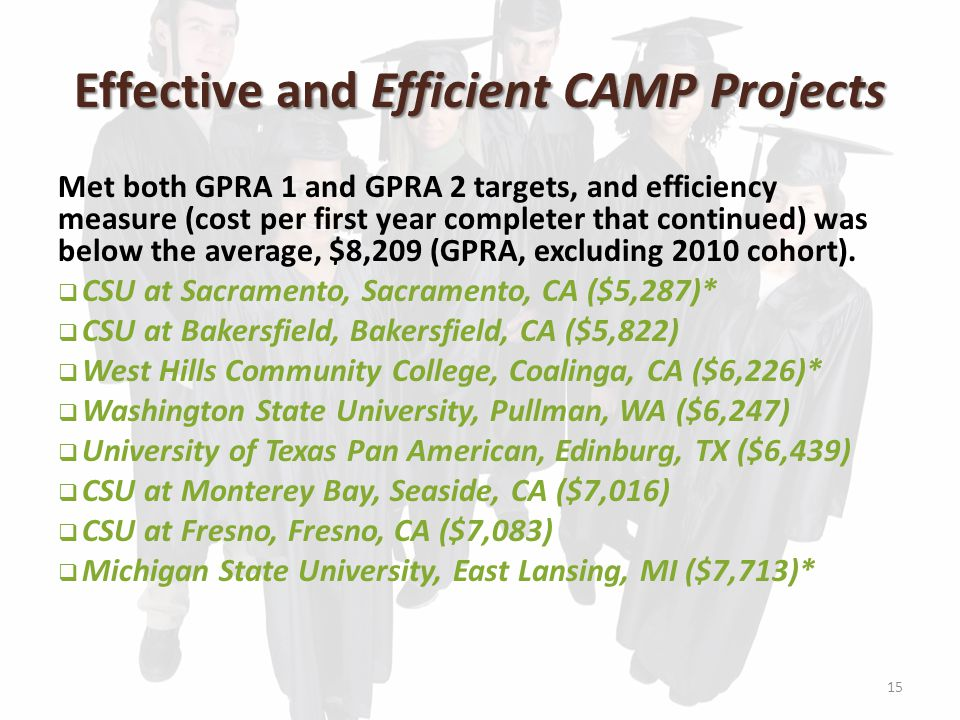 Top 10 CAMP Projects for GPRA 2  CSU at Bakersfield, Bakersfield, CA (100%)*  CSU at Long Beach, Long Beach, CA (100%)  CSU at Monterey Bay, Seaside, CA (100%)*  CSU at Sacramento, Sacramento, CA (100%)*  CSU at San Marcos, San Marcos, CA (100%)  Chemeketa Community College, Salem, OR (100%)*  Mendocino Lake Community College, Ukiah, CA (100%)*  Oregon State University, Corvallis, OR (100%)  Rancho Santiago, Santa Ana, CA (100%)*  University of Idaho, Moscow, ID (100%)*  University of South Florida, Tampa, FL (100%)* 14