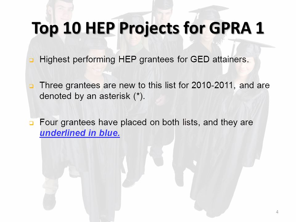 Top 10 HEP Projects for GPRA 1, GPRA 2, and Efficiency 3
