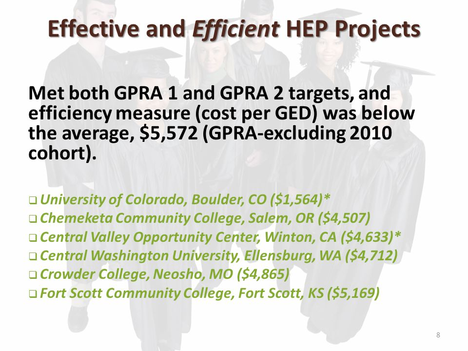 Top 10 HEP Projects for GPRA 2  Mendocino Lake Community College, Ukiah, CA (100%)*  Northern New Mexico College, Espanola, NM (100%)*  Michigan State University, East Lansing, MI (92%)  Crowder College, Neosho, MO (86%)  University of Colorado, Boulder, CO (86%)*  Fort Scott Community College, Fort Scott, KS (85%)  West Hills Community College, Coalinga, CA (85%)*  ARC Associates, Oakland, CA (84%)*  Central Valley Opportunity Center, Winton, CA (84%)*  Central Washington University, Ellensburg, WA (84%)  Chemeketa Community College, Salem, OR (84%)  Texas State Technical College, Harlingen, TX (84%) 7
