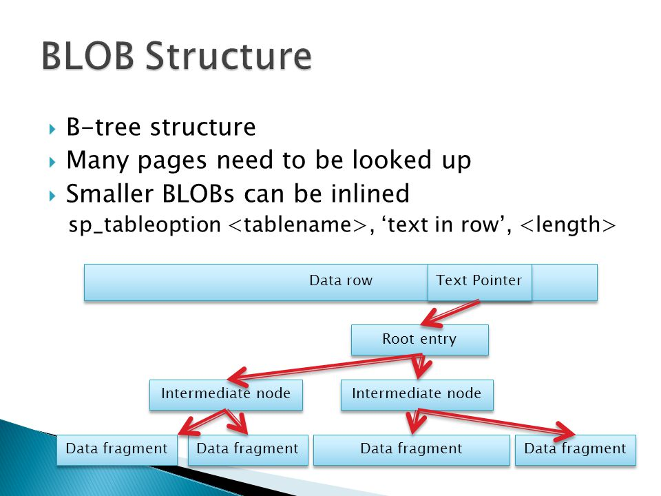  B-tree structure  Many pages need to be looked up  Smaller BLOBs can be inlined sp_tableoption, 'text in row', Data row Text Pointer Root entry Intermediate node Data fragment