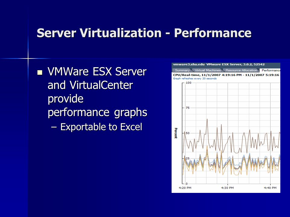 Server Virtualization - Performance VMWare ESX Server and VirtualCenter provide performance graphs VMWare ESX Server and VirtualCenter provide performance graphs –Exportable to Excel