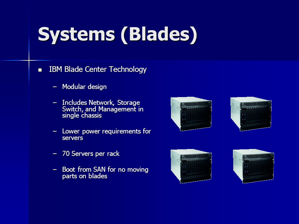 Systems (Blades) IBM Blade Center Technology IBM Blade Center Technology –Modular design –Includes Network, Storage Switch, and Management in single chassis –Lower power requirements for servers –70 Servers per rack –Boot from SAN for no moving parts on blades
